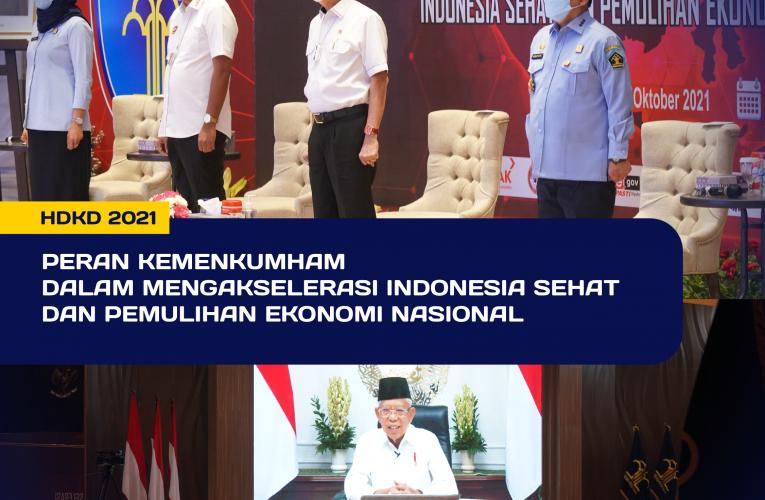 PERAN KEMENKUMHAM DALAM MENGAKSELERASI INDONESIA SEHAT DAN PEMULIHAN EKONOMI NASIONAL